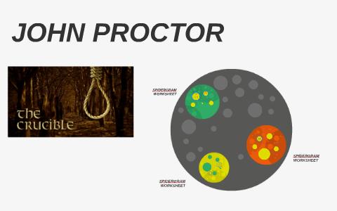 john proctor background