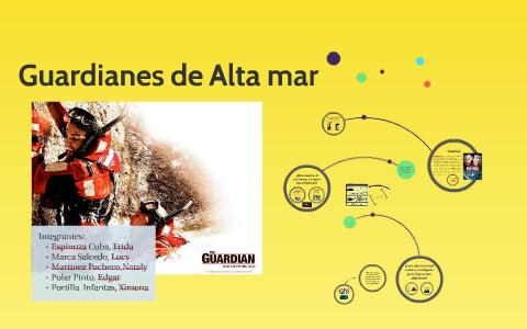 Guardianes De Altamar By Frida B Espinoza Cuba On Prezi
