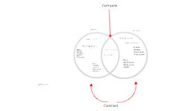 3 Circle Venn Diagram Template Powerpoint Prezi