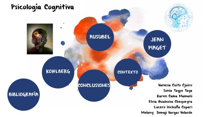 Psicología Cognitiva 2019 By Vanessa Milagros Cuito Cjuiro