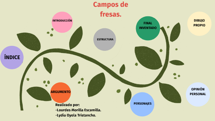 Campos De Fresas By R T F On Prezi Next