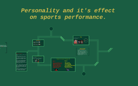 Personality and it's effect on sports performance. by Tim ... on design view, los angeles view, dimension view, detailed view, cad view, digital view, code view, assembly view, project view, strategic view, panel view, conceptual view, note view, data view, drawing view, layout view,