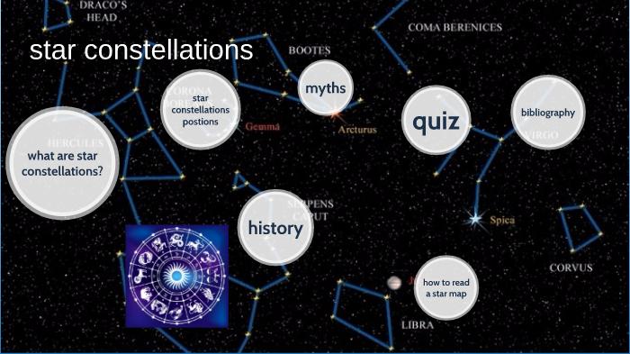 Star Constellations By Anisha Goyal On Prezi Next