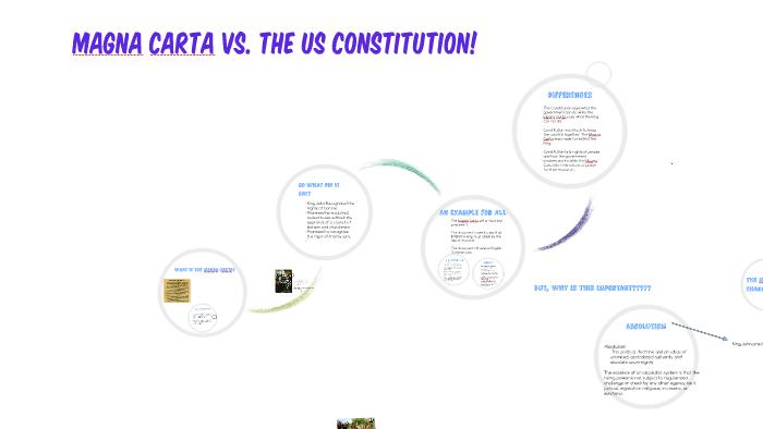 magna carta us constitution