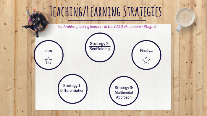 CALD Teaching Learning Strategies by Gabriella Boulos on