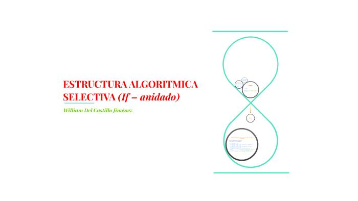 Estructura Algoritmica Selectiva If Anidado By William