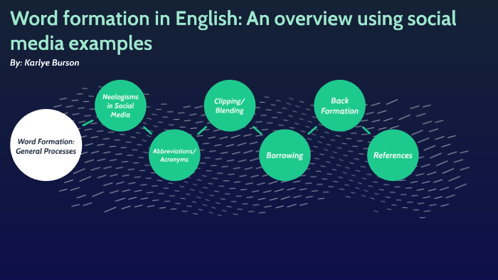 Word formation in English: An overview using social media