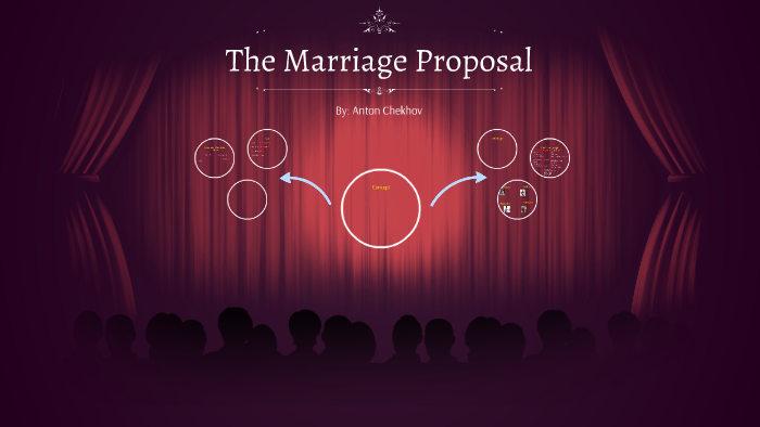 The Marriage Proposal By Anna Bailey On Prezi