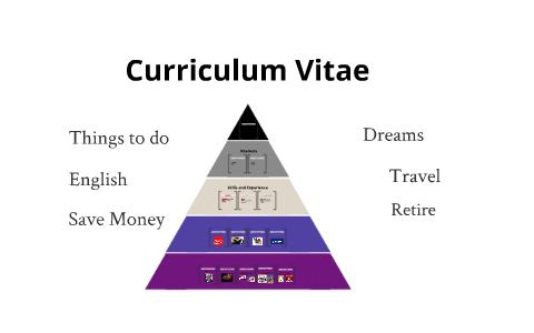 Curriculum Vitae By Jorge Biggemann On Prezi