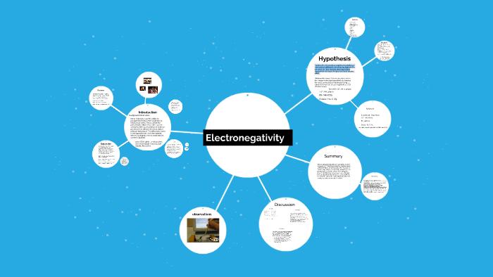 Electronegativity by justin finley on Prezi