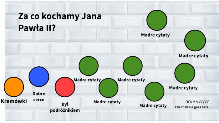 Jan Paweł Ii By Kinga Klonowska On Prezi Next