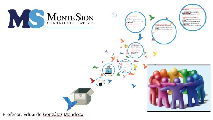 Ciencias Ii 2o Secundaria 1 By Eduardo González On Prezi