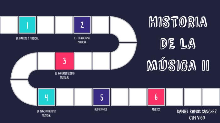 Historia De La Música Ii By Daniel Ramos On Prezi Next