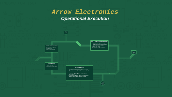operational execution at arrow electronics
