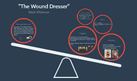 The Wound Dresser By Lexi Podaril