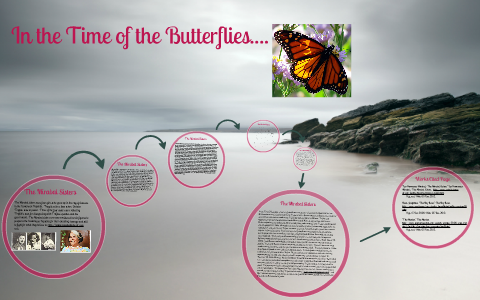 in the time of the butterflies character analysis patria