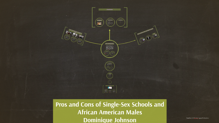 are there benefits to attending a single sex school