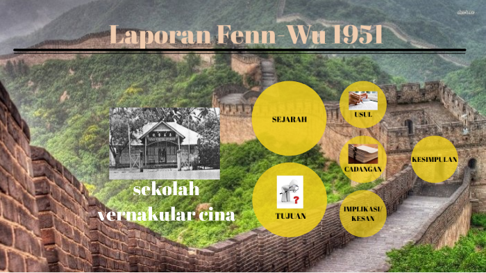 Laporan Fenn Wu 1951 By Hazirah Rozman