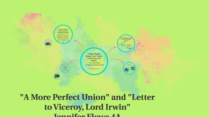 letter to viceroy lord irwin