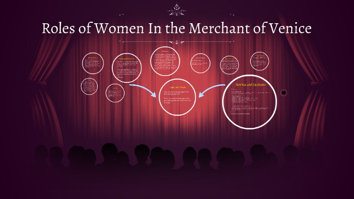 role of women in merchant of venice