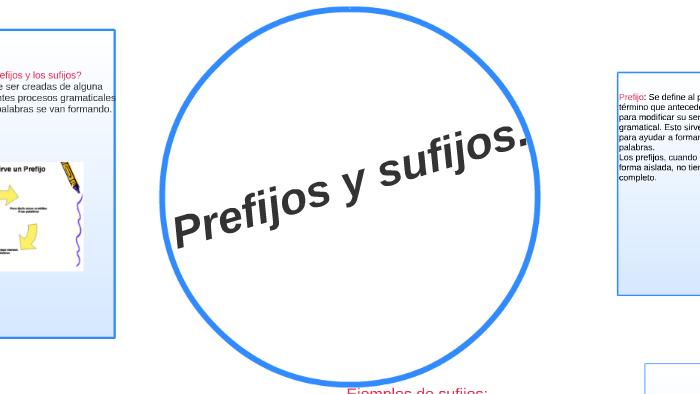 Prefijos Y Sufijos By Alejandro Ventura