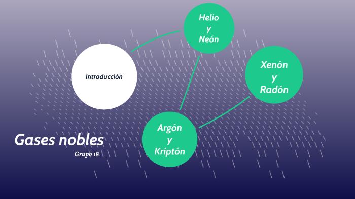 Gases Nobles By Sebastian Mendivil Chiroque On Prezi Next