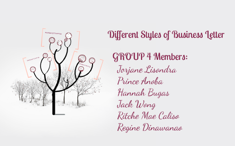 Different Styles Of Business Letter By Hannah Bugas On Prezi