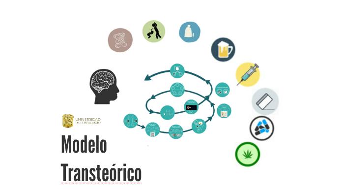 Modelo Transteórico De Prochaska Y Diclemente By Franciscö