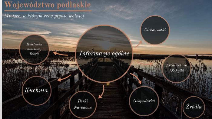 Podlasie By Agnieszka Taradejna On Prezi Next