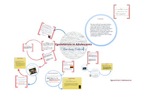 EGOCENTRISM IN ADOLESCENTS by Courtney C on Prezi
