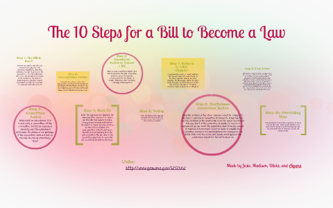 The 10 Steps for a Bill to Become a Law by Josie Mullenax on Prezi
