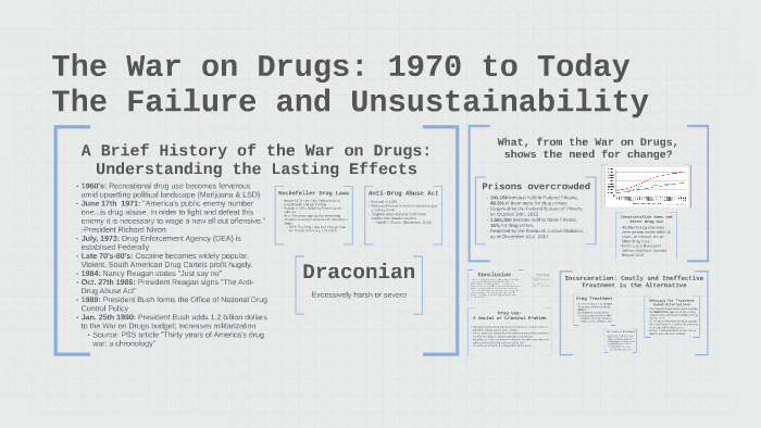 The War on Drugs- by John Koss on Prezi