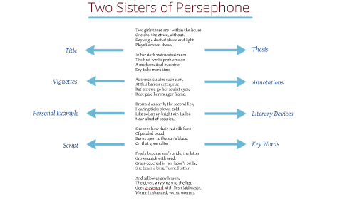 sylvia plath two sisters of persephone analysis