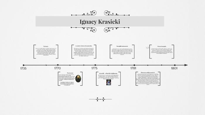 Ignacy Krasicki By Julia Stawowska On Prezi