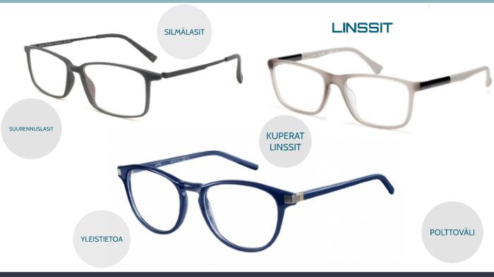 Voimakkuuksien huomioiminen silmälasien kehystä valitessa