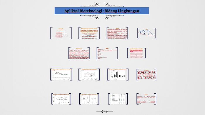 Aplikasi Bioteknologi Bidang Lingkungan By Nariswari Fidara
