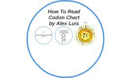 How To Read Codon Chart By Alex Luis