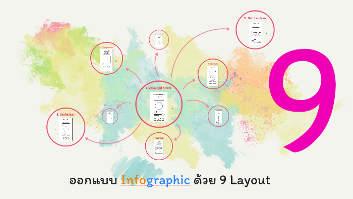 Image result for Infographic ด้วย 9 Layout