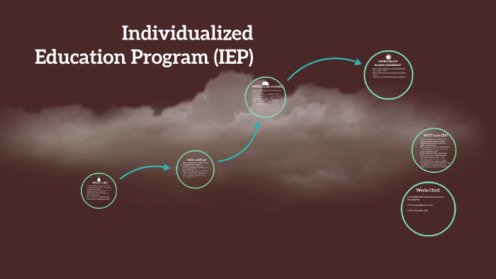 Individualized Education Programs Ieps For Parents Kidshealth >> Individualized Education Program Iep By Abby Gilliland On Prezi