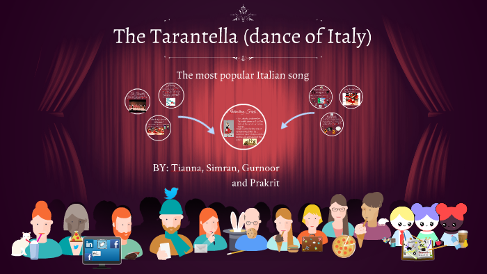The Tarantella (dance of Italy) by Tianna Cao on Prezi