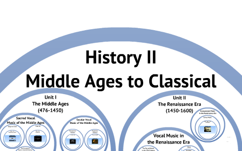 RCM History II: Middle Ages to Classical by Tan Ze Wang on Prezi