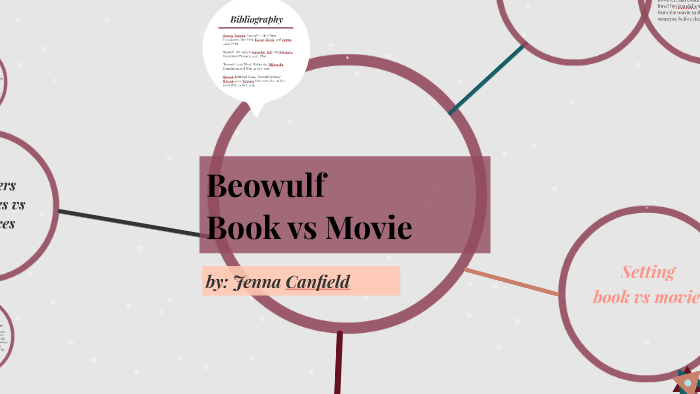 beowulf compare and contrast the book and movie