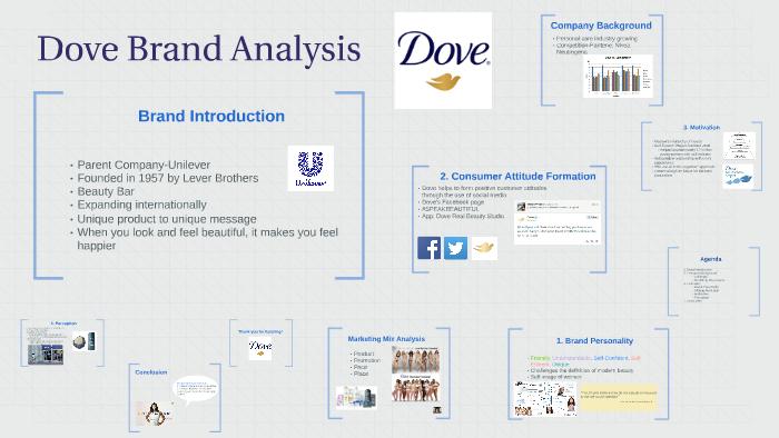 dove analysis
