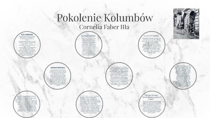 Pokolenie Kolumbów By Cornelia Faber On Prezi