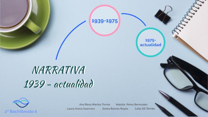 Narrativa 1939 Actualidad By Laura Aroca Guerrero On Prezi