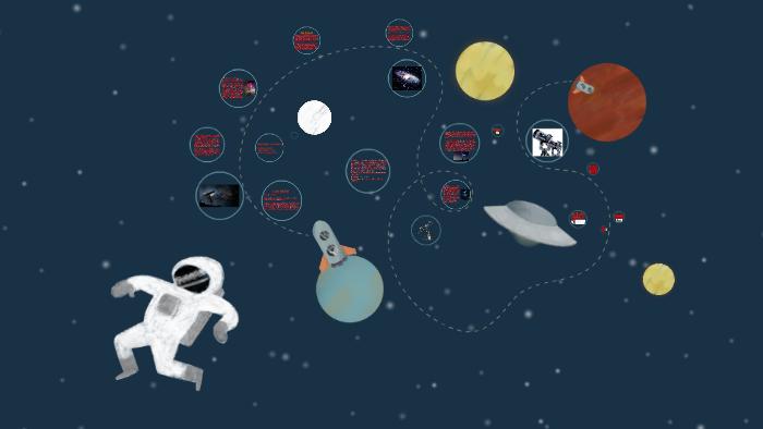 GÖk bİlİmİ ve teleskop by taha ceyhan on prezi