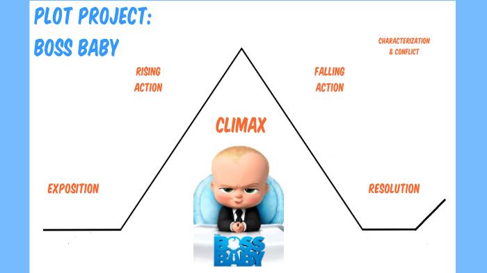 Plot Project: Boss Baby by Bhaargav Balasubramaniam on Prezi