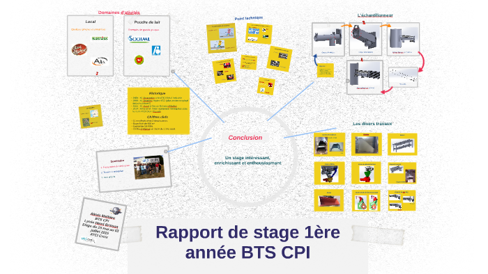 Exemple Rapport De Stage Bts Cpi - Exemple de Groupes