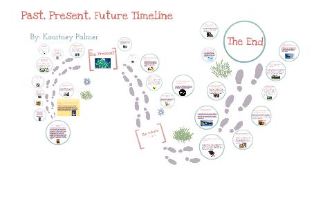 Past, Present, Future Timeline Project by Kourtney Palmer on