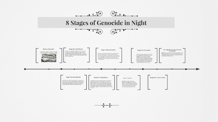 8 Stages of Genocide in Night by Keenan Schlender